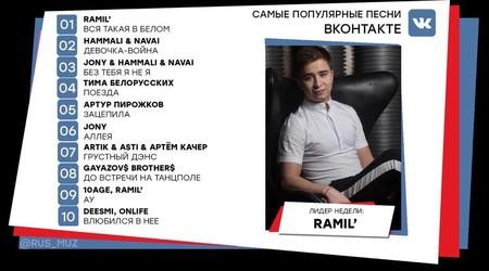 «Хочешь со мной»: Ramil' выпустил свой первый альбом — фото 1