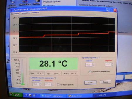 Диаграмма измерения температуры № 1