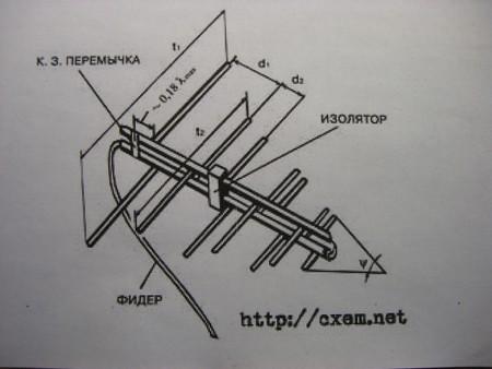 схемма вай фай ресивера для танк т 72