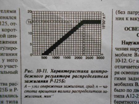 """РУОЗ для """"Нивы"""" — фото 5"""
