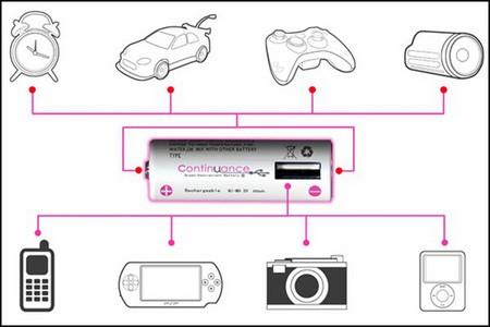 """""""Пальчиковые"""" аккумуляторы Continuance: с USB-разъемом. — фото 3"""