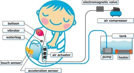 Уникальный симулятор Mommy Tummy – все радости беременности для папы! — фото 9