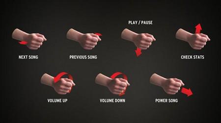 Beat – спортивный плеер, управляемый жестами — фото 3