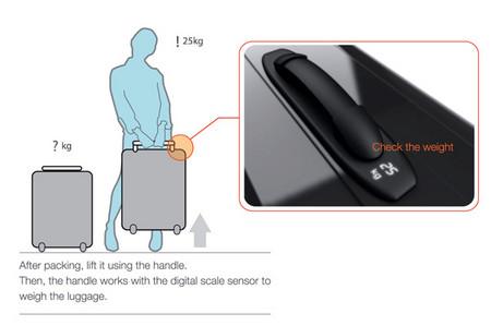 Ручка – весы для чемодана Handy Scale — фото 2