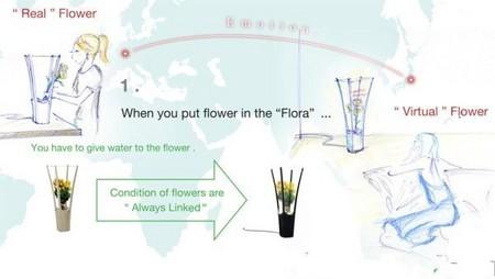 Flora – цифровой букет в цифровой вазе — фото 3