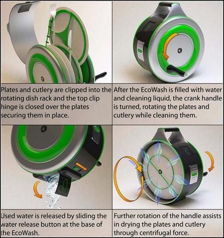 EcoWash – посудомоечная машина для пикника — фото 5