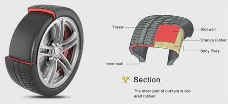 Discolor Tyre – шины, которые придется менять вовремя — фото 4