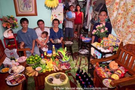 Филлипины: затраты $49.42 в неделю
