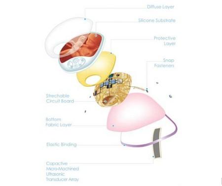 PreVue - концепт-система визуализации еще не рожденного малыша — фото 3