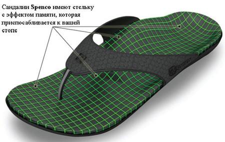 От каблуков нужно отдыхать! И носить полезную обувь Spenco PolySorb — фото 25