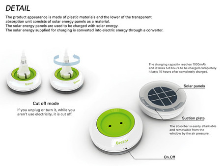 Мобильная розетка Window Socket – бесплатное «зеленое» электричество — фото 8