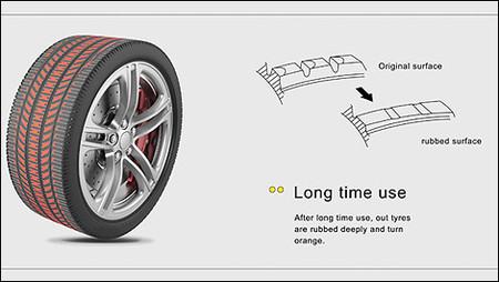 Discolor Tyre – шины, которые придется менять вовремя — фото 3