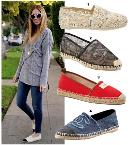 Эспадрильи – удобнее обуви не бывает! — фото 16