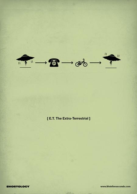 """""""Инопланетянин"""" (старенький фильм про пришельца и мальчика, 1982 год)"""