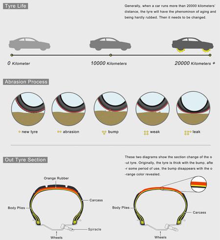Discolor Tyre – шины, которые придется менять вовремя — фото 6