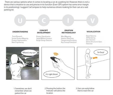 Car Compass - гаджет для поиска автомобиля на парковке — фото 2