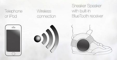 С песней по жизни: обувные динамики Sneaker Speaker — фото 4